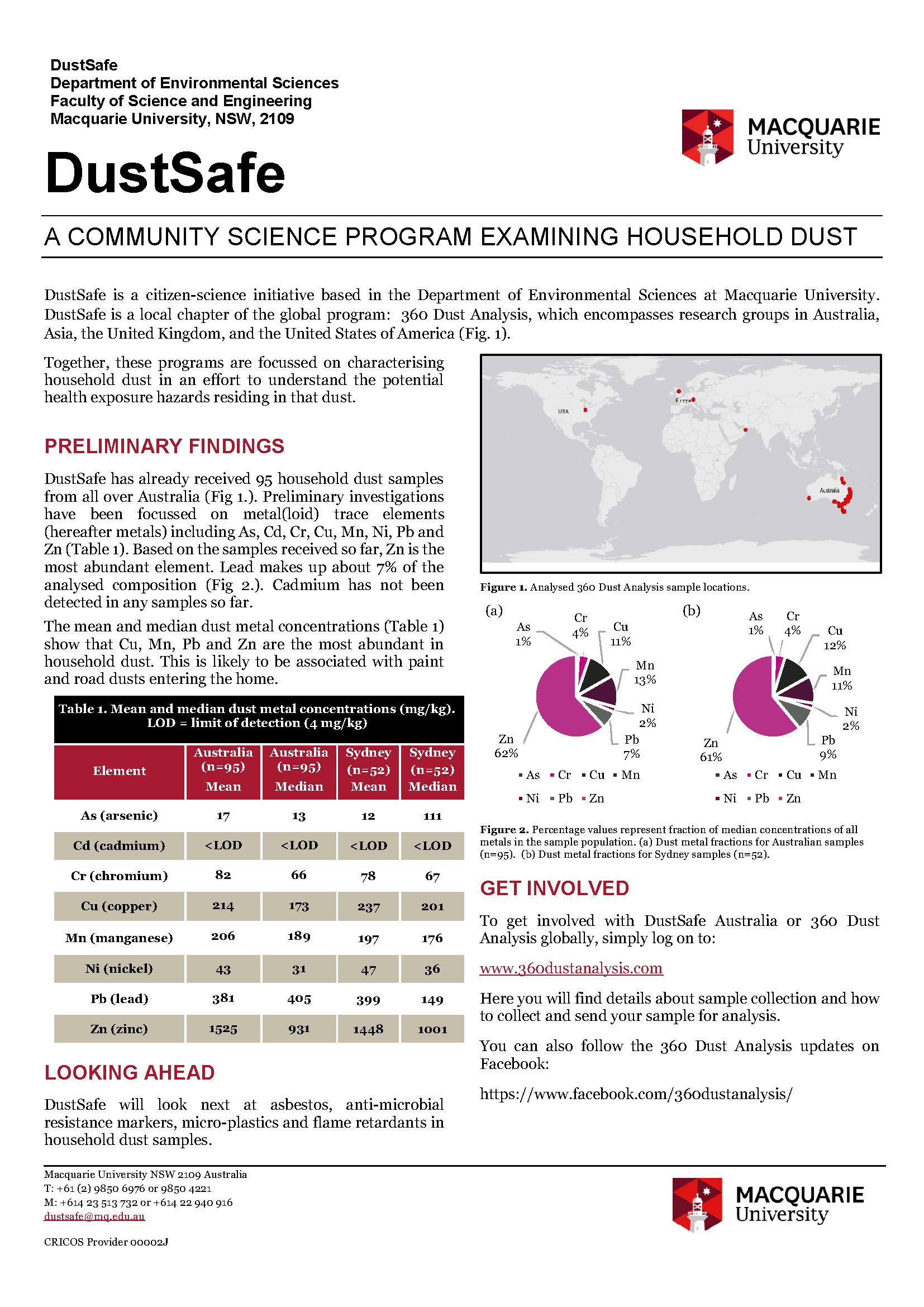 DustSafe-Newsletter_FINAL